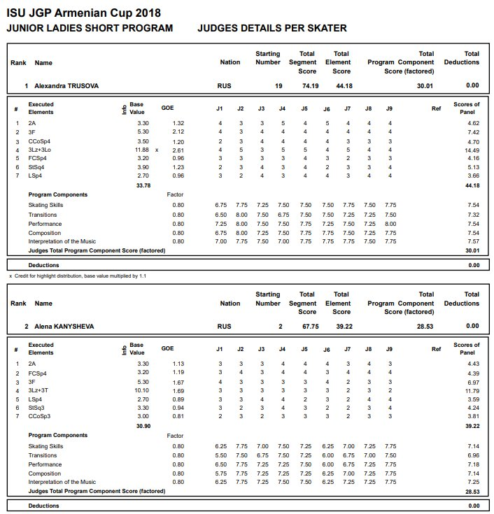 JGP - 7 этап. 10-13 октября. Ереван (Армения) - Страница 3 DpPz4JcWsAA0Thl