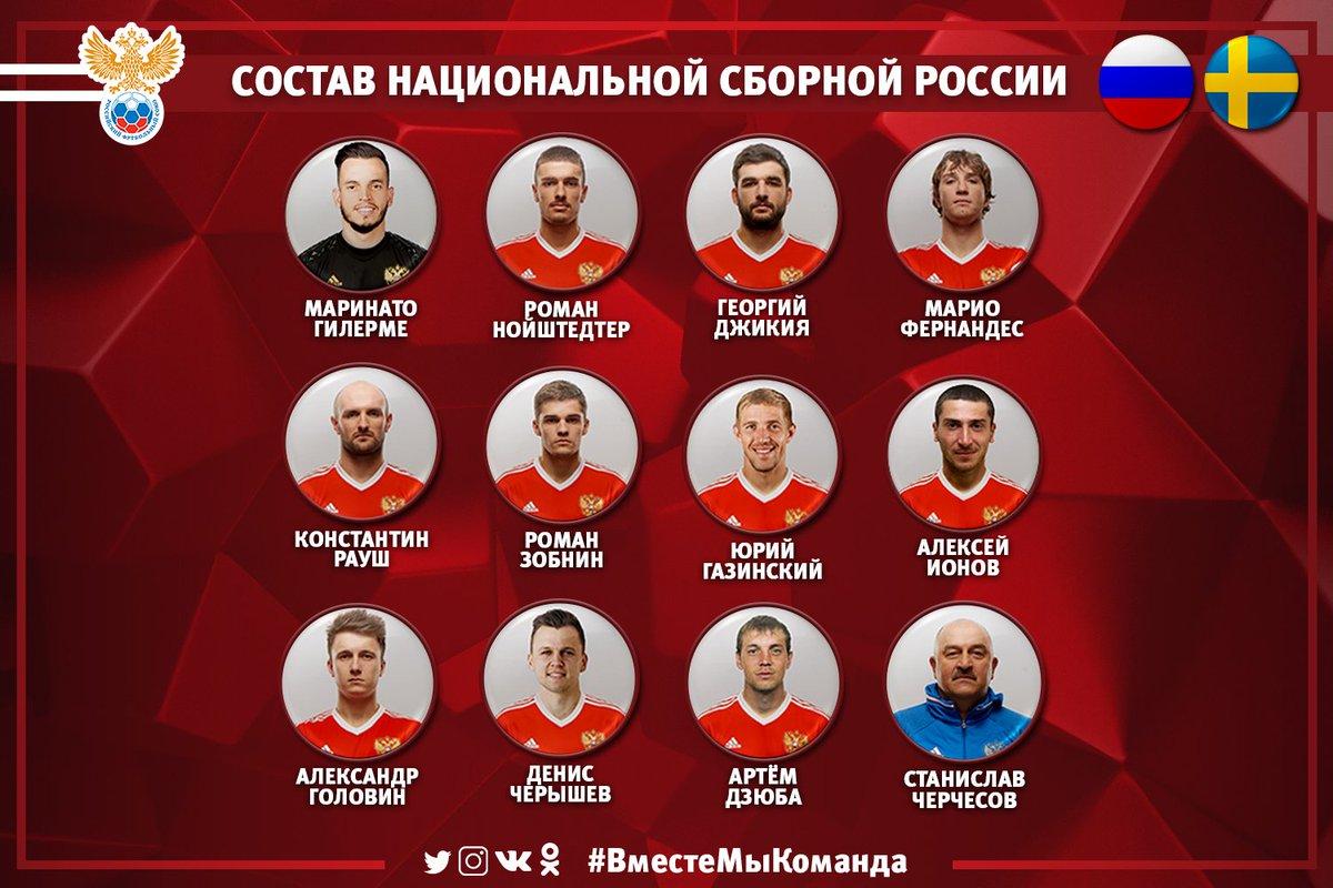 Стартовый состав сборной России на матч с Швецией
