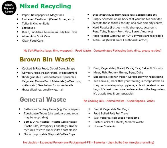 recycliglistireland hashtag on Twitter