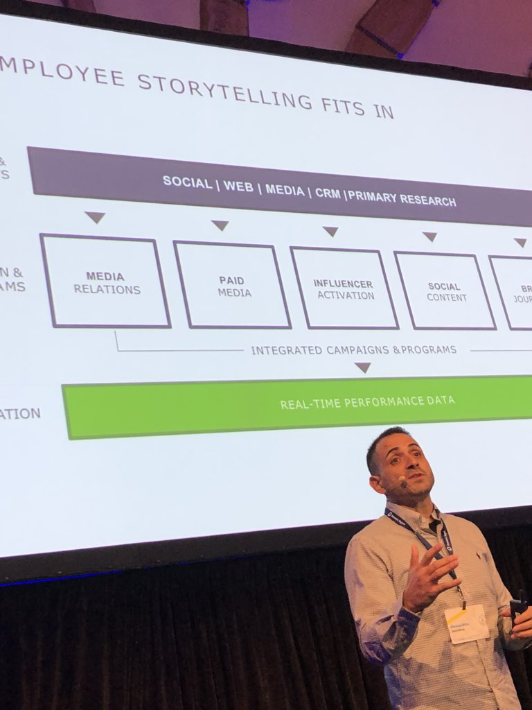 You have to put your brand story before customers 3-5 times. Employees can be key brand journalists to help. - @Britopian #DySisummit <br>http://pic.twitter.com/AtnHmvyOgC