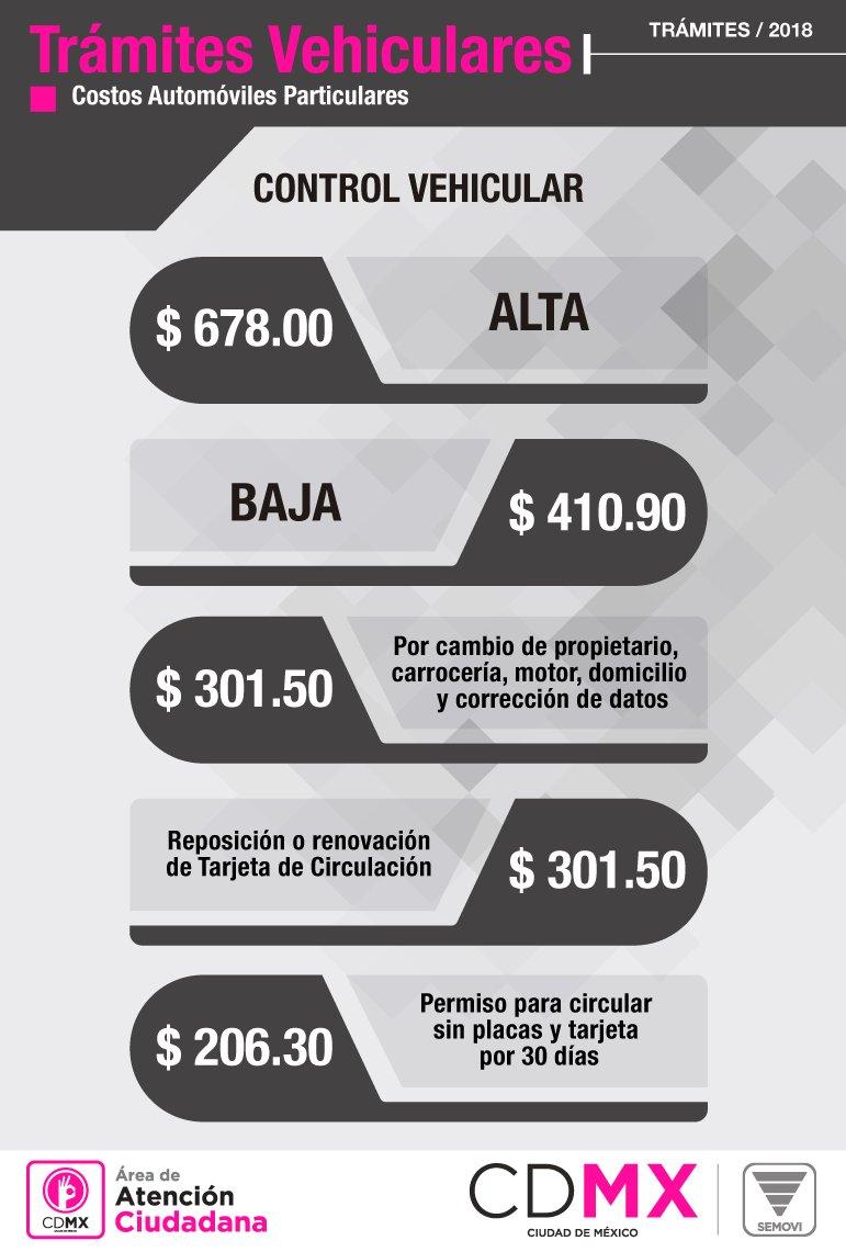 Secretaría De Movilidad Cdmx En Twitter Realiza Tus