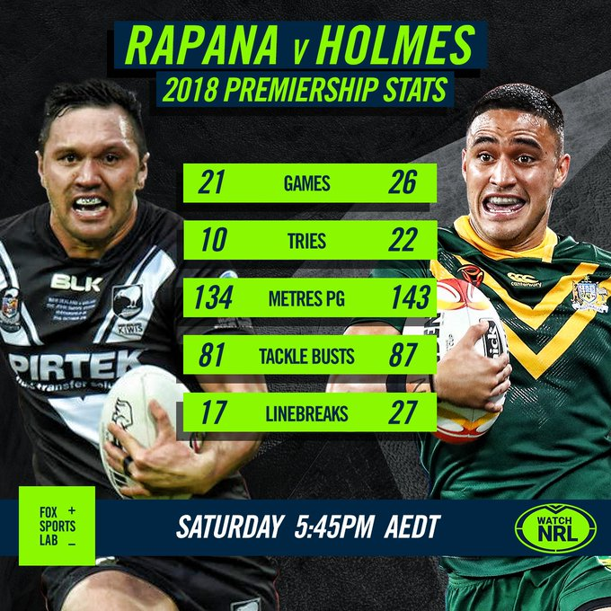 Two of the best finishers in the game go head to head this Saturday! How will Rapana's right edge hold up against Holmes running off Latrell Mitchell? #RoosKiwis LIVE and on-demand on Photo