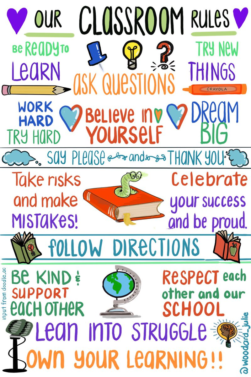 This should be the only set of classroom rules posted in the classroom! @woodard_julie