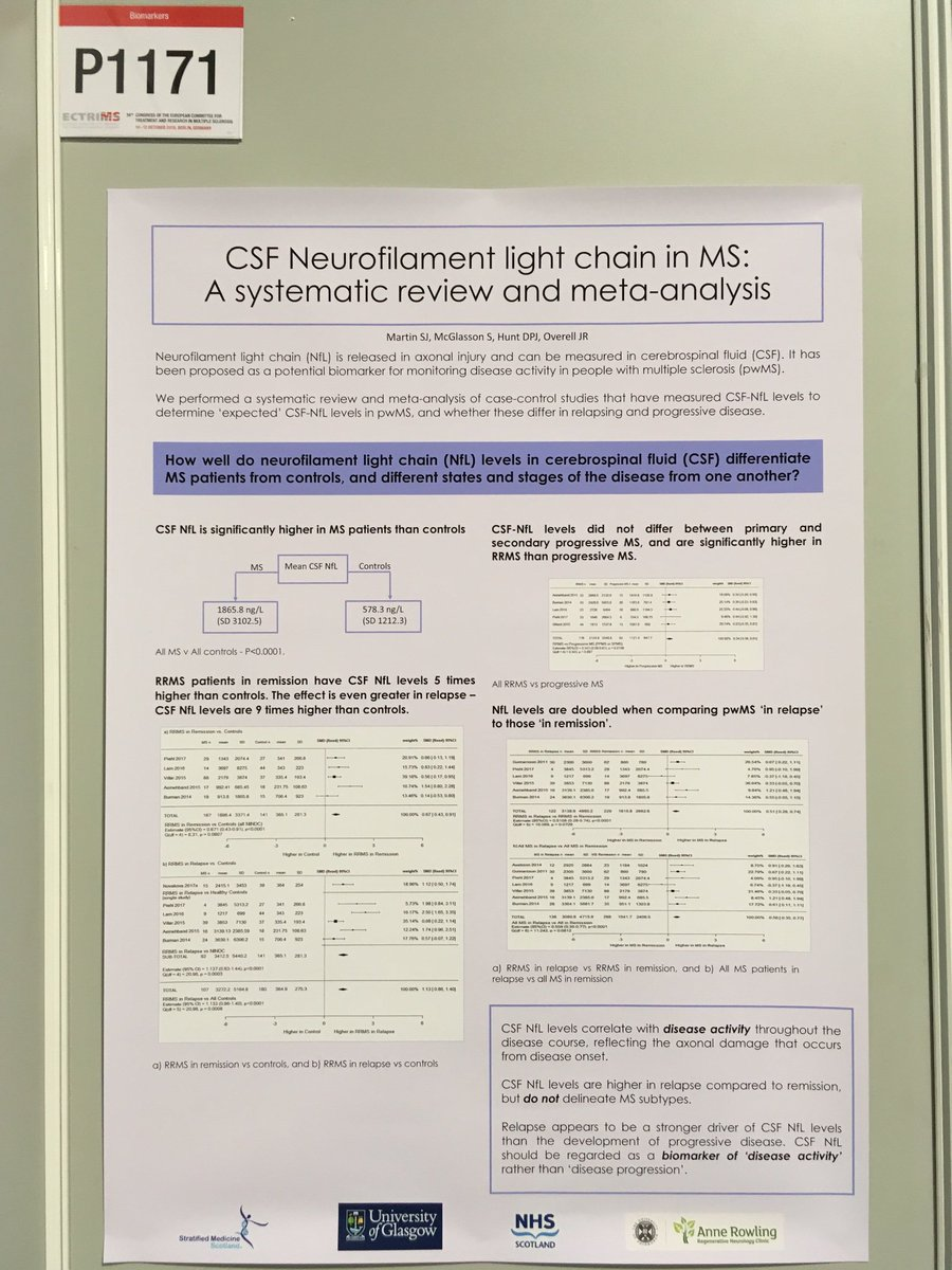 Come and check out our poster- it's a nice calming shade of blue. #neurofilament #ECTRIMS2018 <br>http://pic.twitter.com/hpdIFAKk74