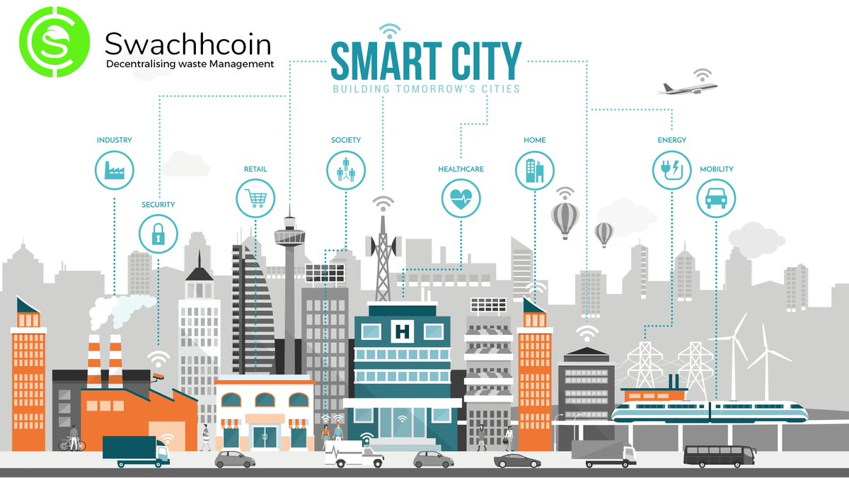 Swachhcoin♻️🚮 on Twitter: