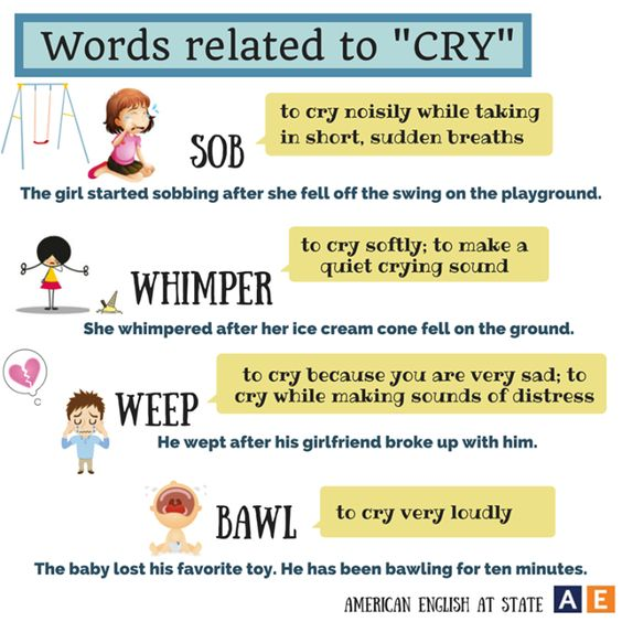 Words related to &#39;Cry&#39;. #expression #English #LearnEnglish #EnglishVocabulary #Grammar #Ingles #FelizFinde <br>http://pic.twitter.com/Qsx7eIApf2