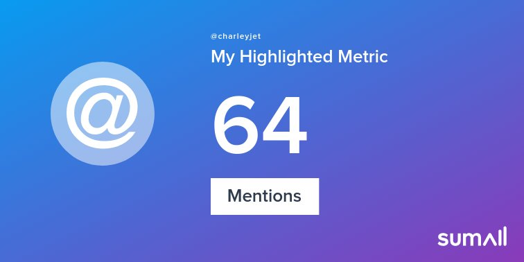 My week on Twitter 🎉: 64 Mentions, 1 New Follower. See yours with https://t.co/z0OiOqAO9u https://t.co/Eqwg7HG5gq