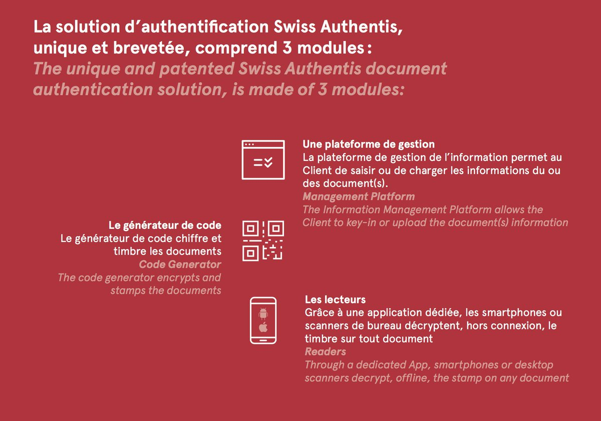 Swiss Authentis S A  on Twitter: