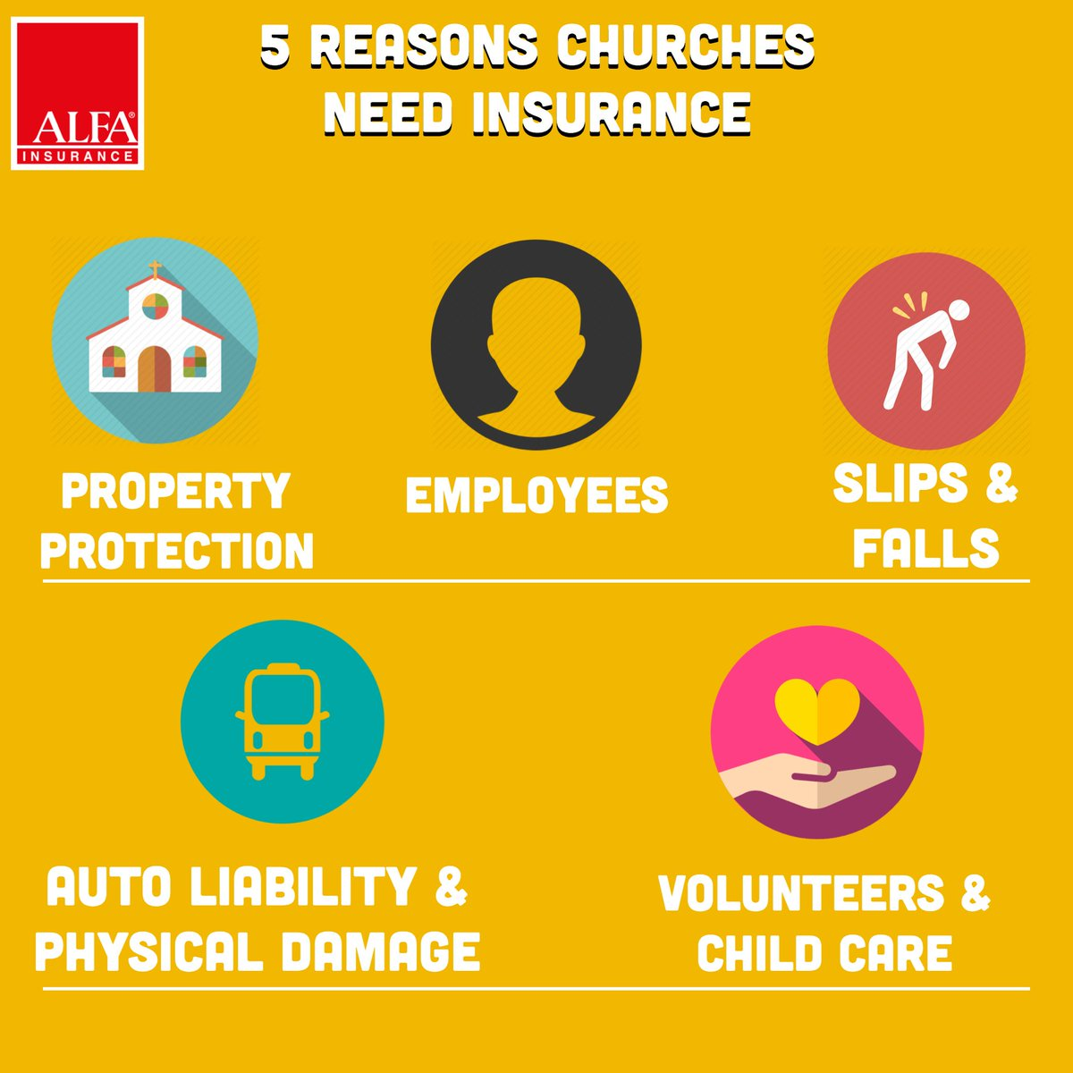 Alfa Auto Insurance >> Alfa Insurance On Twitter Insurance For Churches And