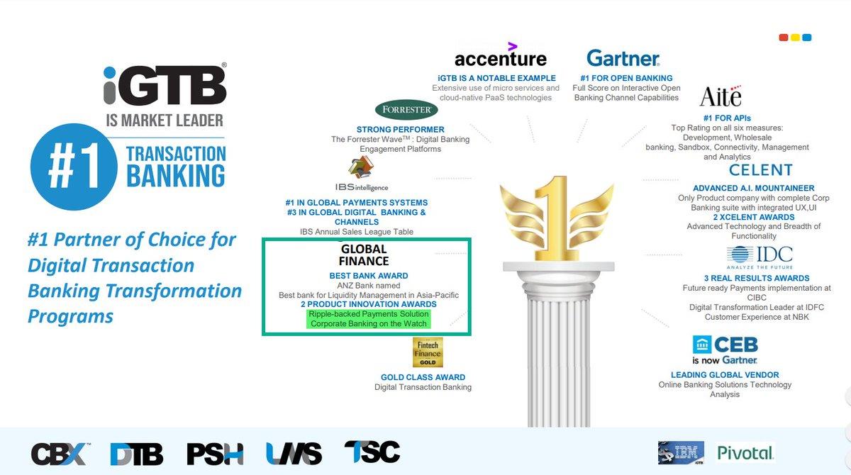 Bank pdf advanced management