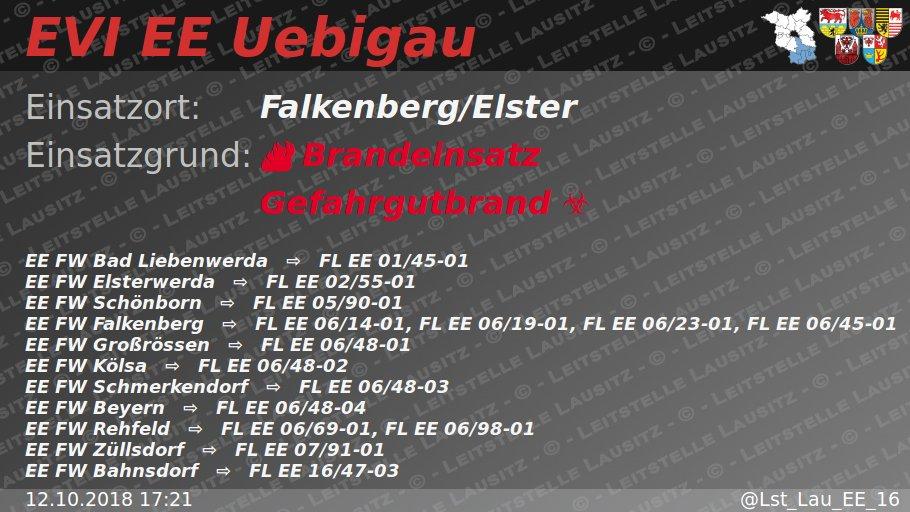Modelle Falkenberg/Elster
