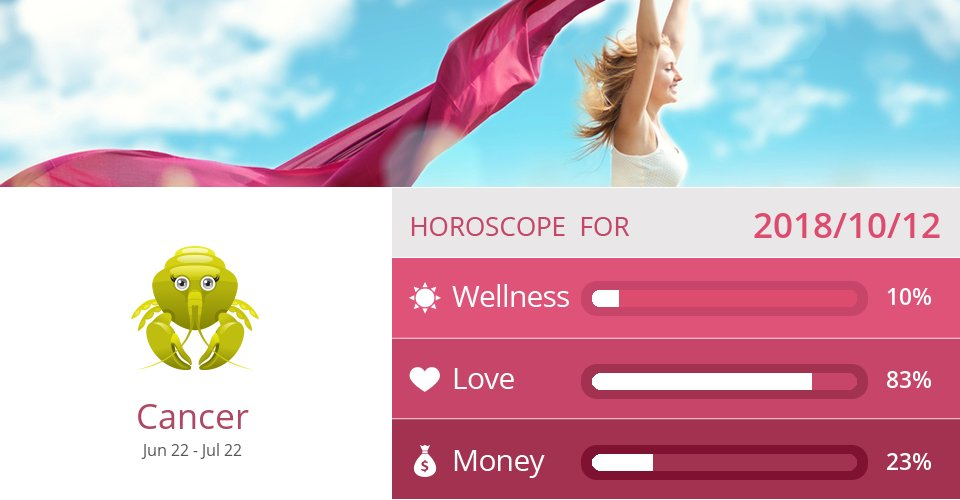 Oct 12, 2018: Wellness, Love & Money => See more: https://t.co/5bAdrxlYRm Accurate? Like = Yes #Cancer #Horoscope https://t.co/ipOp24AtMy