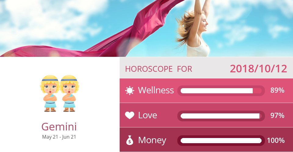 Oct 12, 2018: Wellness, Love & Money => See more: https://t.co/CwThUYkblJ Accurate? Like = Yes #Gemini #Horoscope https://t.co/YMTNTcRzKg