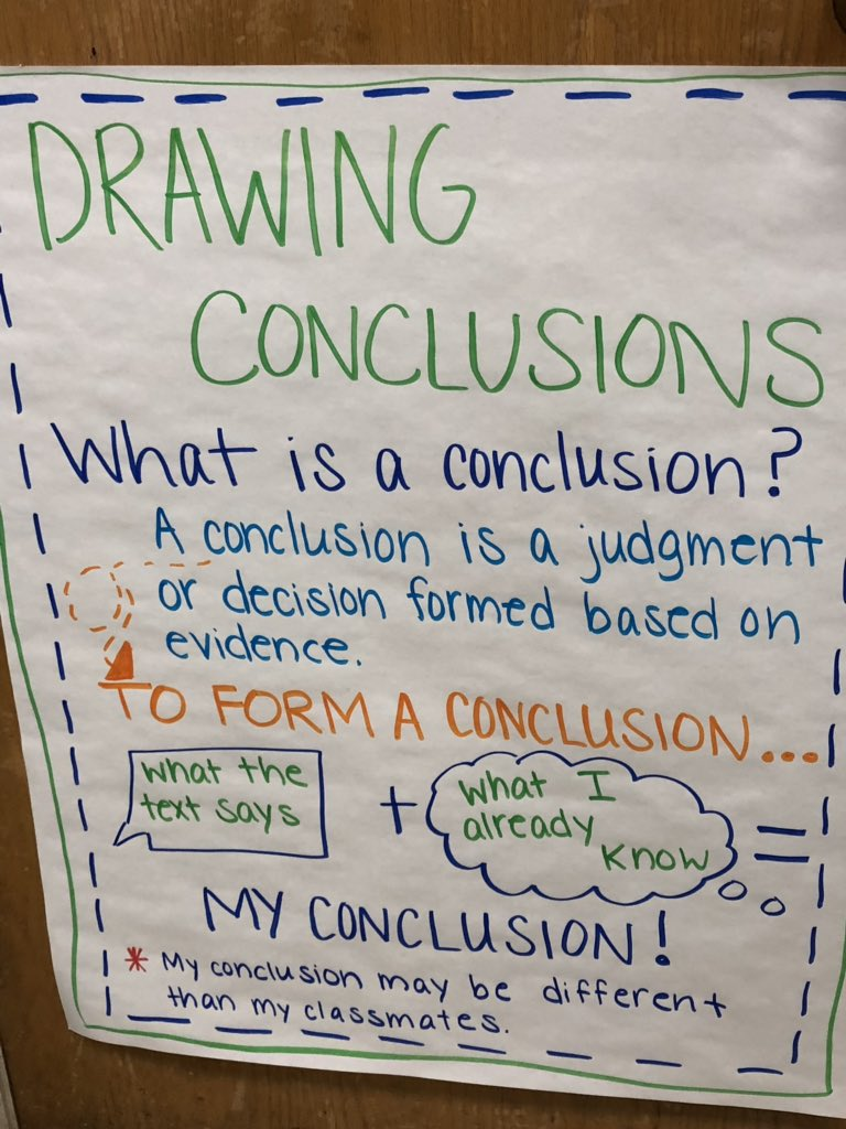 Heidi Miller On Twitter Fantastic Anchor Charts Created By A Great