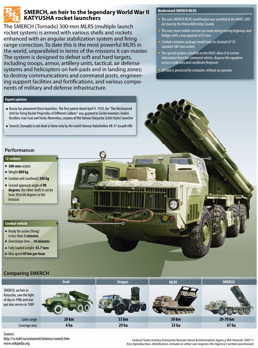 Military - weapon systems, upgrades, news, developement... - Page 2 DpVAcdPXUAESYbS