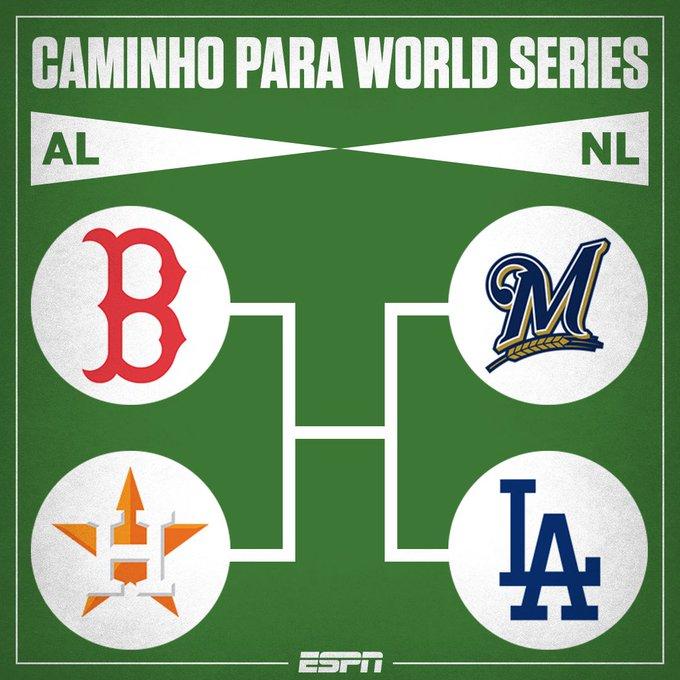 Na final da Liga Nacional, Los Angeles Dodgers e Milwaukee Brewers se enfrentam (ao vivo na ESPN2 e WatchESPN às 21h). Na conferência americana, Boston Red Sox e Houston Astros se enfrentam no sábado às 21h, com transmissão ao vivo na ESPN e no WatchESPN. #MLBnaESPN Foto