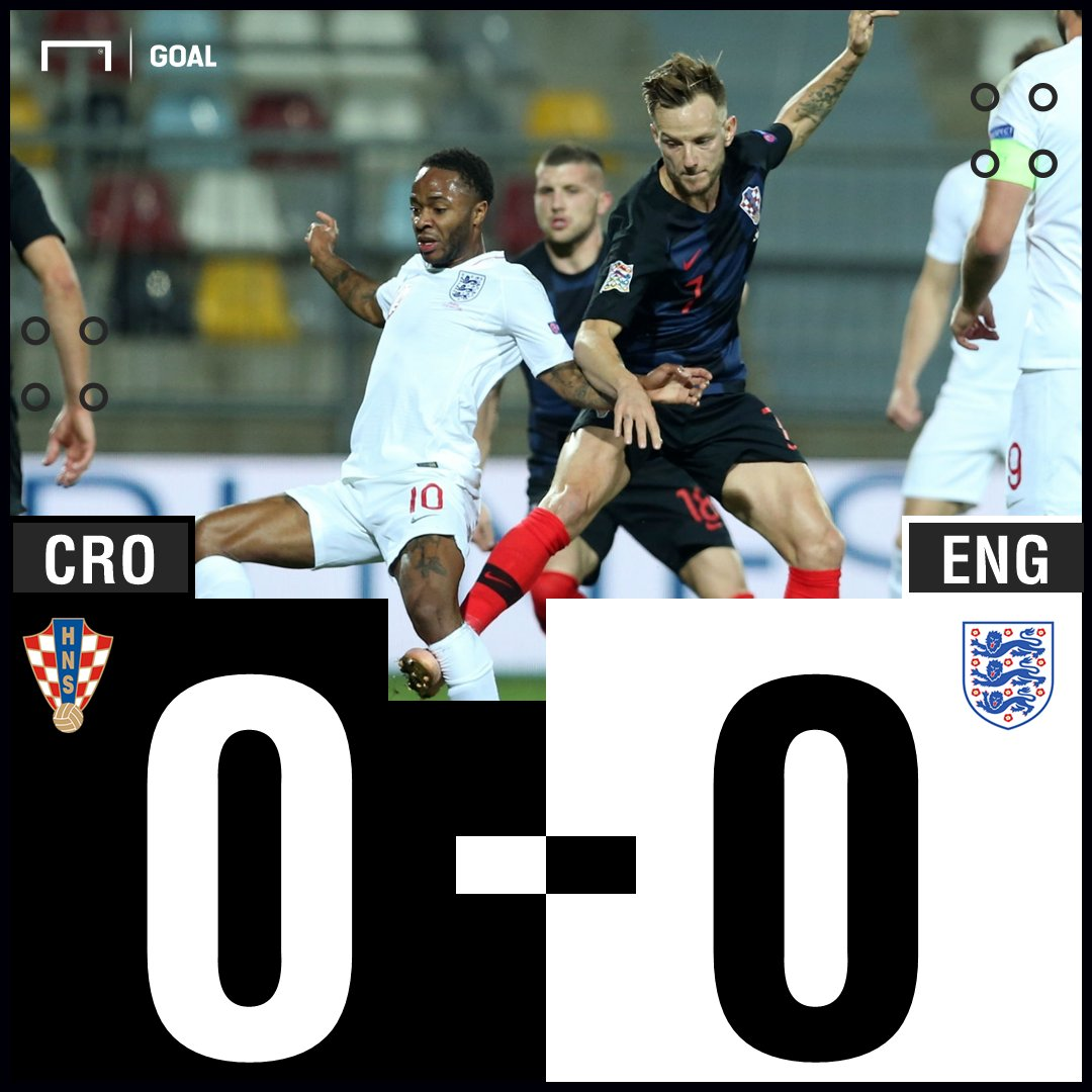 FT: Kroasia 0-0 Inggris - https://t.co/nVQ1B57u2r #CROENG #MatchdayGoal https://t.co/X3YgKXQCd9