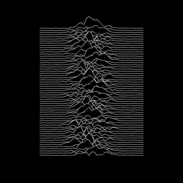 For @AlbumDayUK 2018, 'Unknown Pleasures' has been chosen as one of the best album artworks from the last 70 years of the album. #NationalAlbumDay Foto