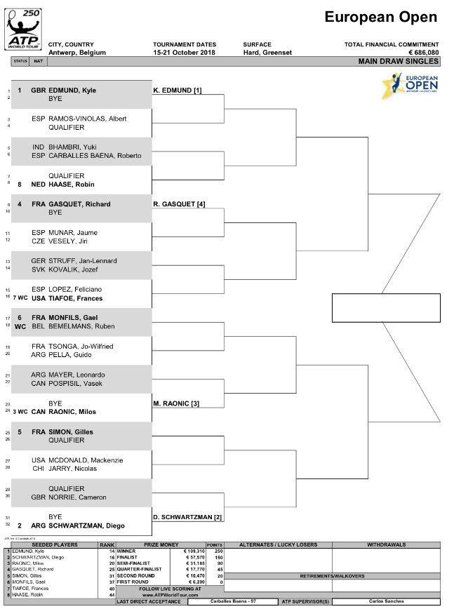 European Open 2018 - Anvers - ATP 250 DpZ0u_KXoAEwtrR