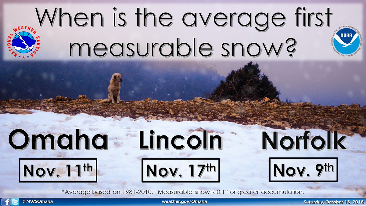 Curious when the average first snowfall is? #newx #iawx