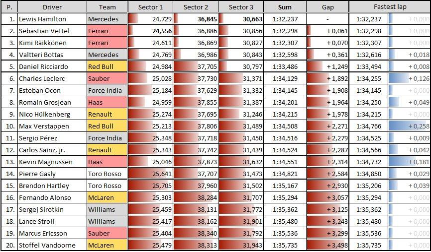 Topic des moteurs en F1 et de leur evolution - Page 22 Dp_HGk8XgAASKod