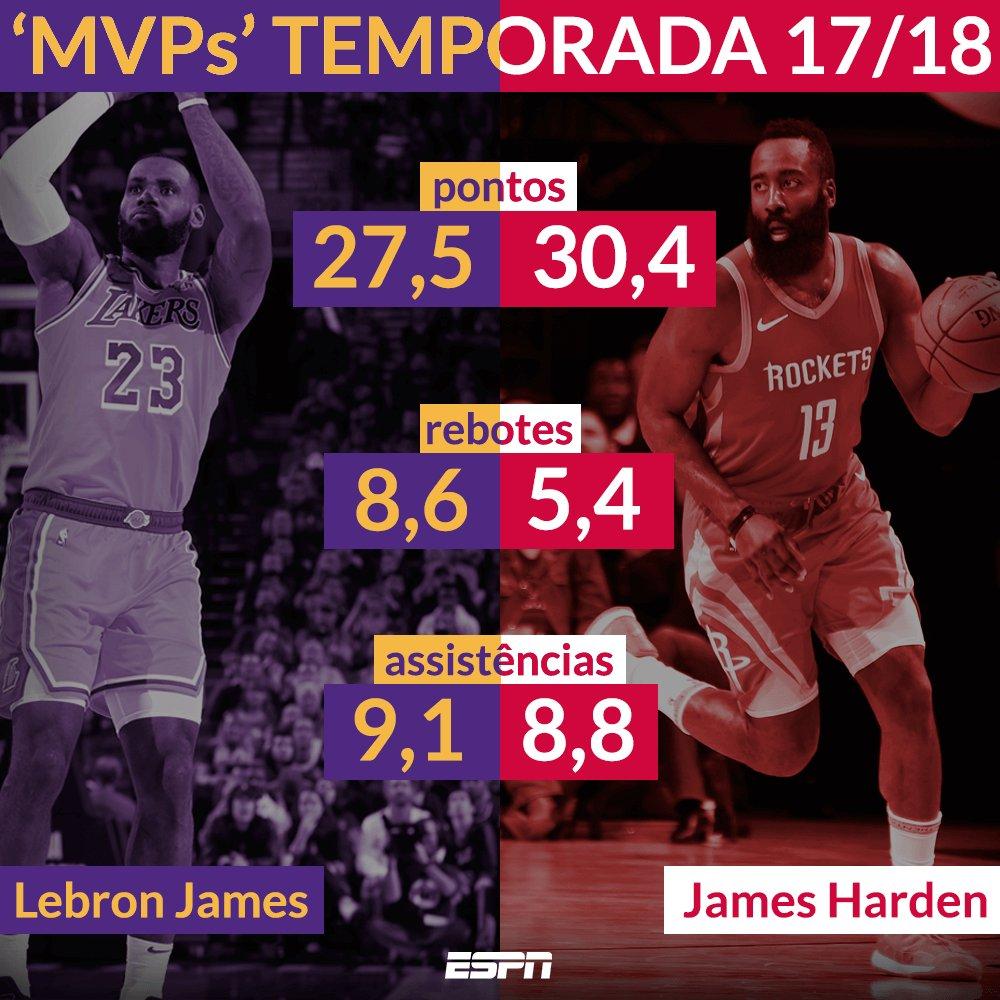 e7cfd13a1143 MVP  LeBron James  todas as notícias de última hora ao vivo