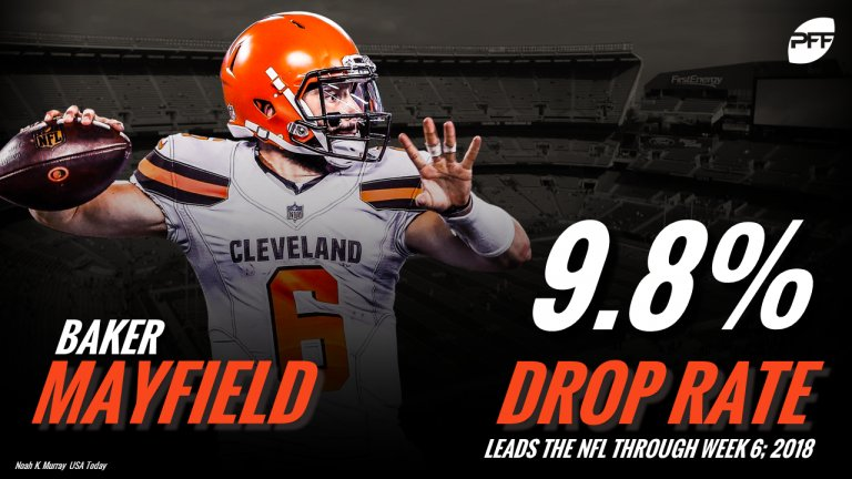 Why Baker Mayfield has been better than his box score numbers suggest. profootballfocus.com/news/pro-baker…