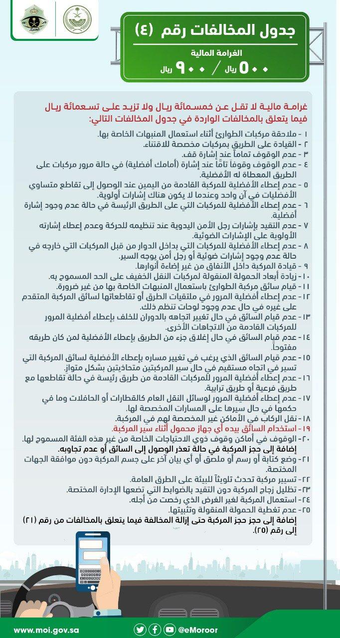 المرور السعودي Twitterissa جدول المخالفات رقم ٤ غرامة مالية لا تقل عن خمسمائة ريال ولا تزيد على تسعمائة ريال هدفنا سلامتكم المرور السعودي