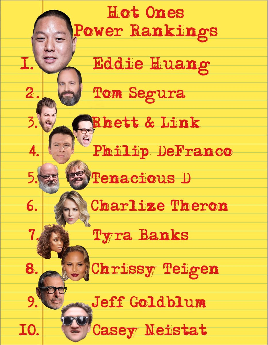 THE Hot Ones Power Rankings: Seasons 1-8