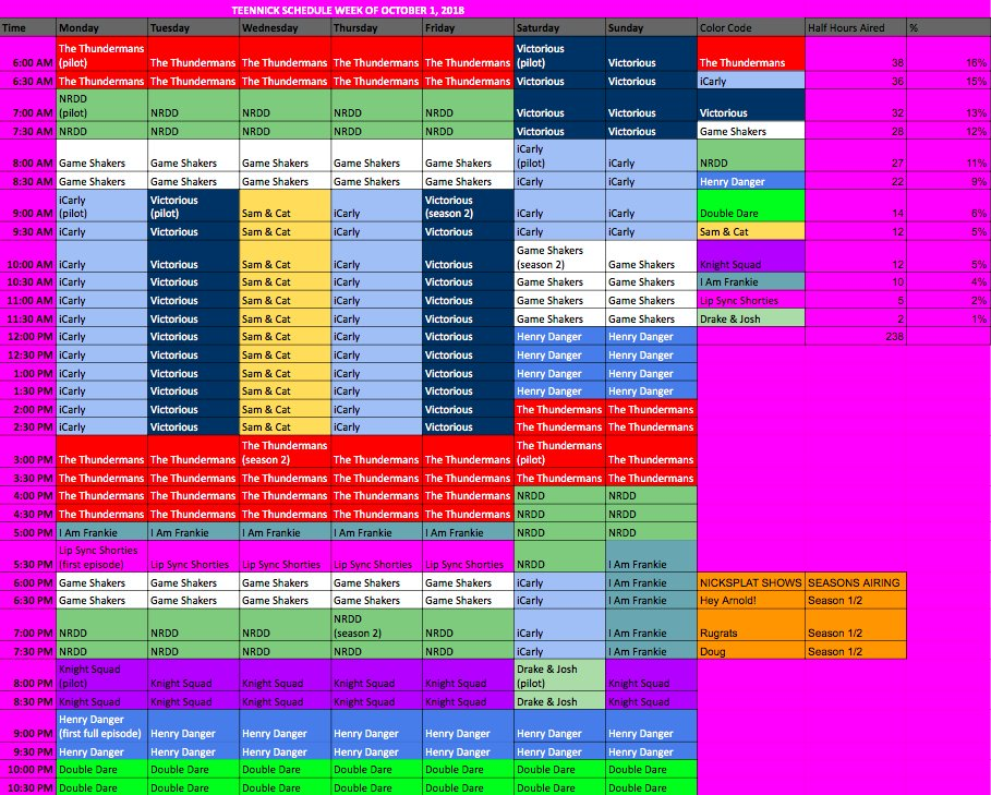 Nickelodeon Schedule Archive and Fan Account on Twitter