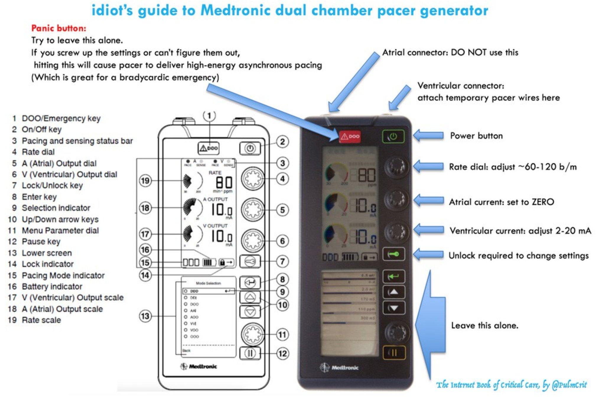 Salim R Rezaie Md On Twitter Bradycardia Via Pulmcrit Https T 6 Volt Generator Wiring Diagram For 9n Tco Ux4msaprqx Foamed