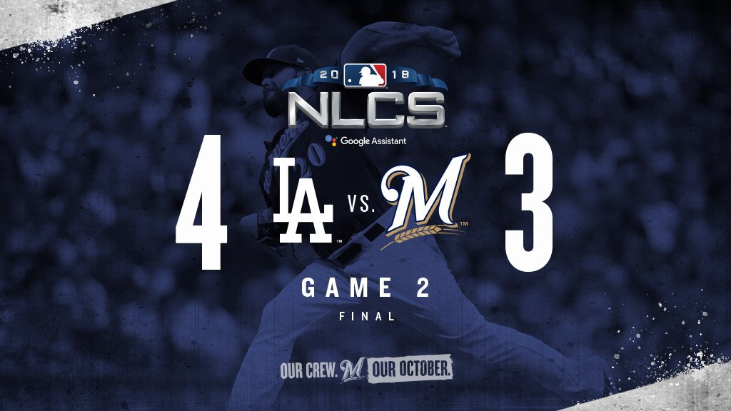 FINAL: Dodgers 4, #Brewers 3. The #NLCS continues on Monday in Los Angeles. #OurCrewOurOctober https://t.co/xqNiBiWTmc