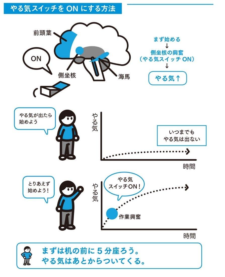 元ニートのSE♥️さんの投稿画像