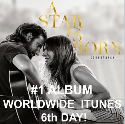 #LadyGaga and #BradleyCooper's #AStarIsBorn is back atop the Worldwide iTunes Album chart for a 6th day!👏1⃣💿🌎🎵👩🎤👨🎤🌟👑 https://t.co/o65rjtefRl