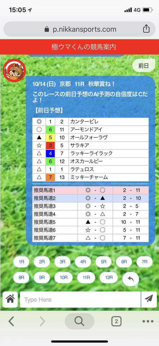 Ai 競馬 予想 スポーツ 日刊