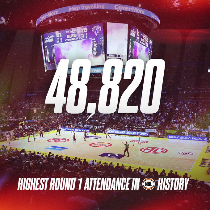 Round 1️⃣ is in the 📚 & Round 1️⃣ is in the history 📚 🗣 Shoutout to all 48,820 fans who helped make Round 1️⃣ of #NBL19 the most attended Round 1️⃣ in NBL History 😱 More here 👉 #SeeIncredible Photo