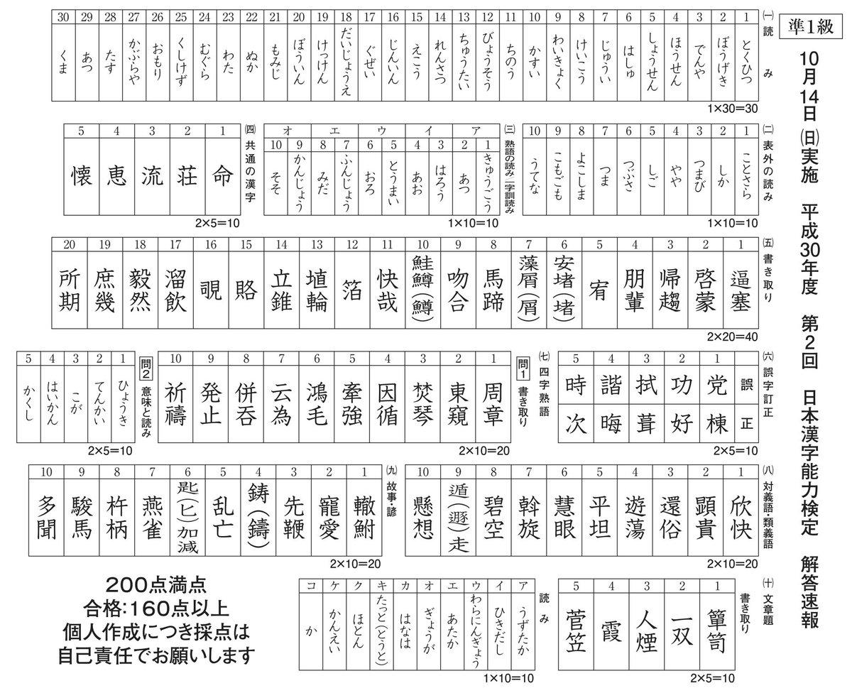 漢 検 解答 標準解答 日本漢字能力検定