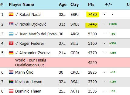 Classement ATP - Page 35 Dpdj-EHX4AAXMif