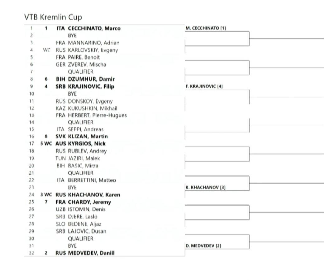 Kremlin Cup 2018 - Moscou - ATP 250 DpdlUUJW4AEUq0A