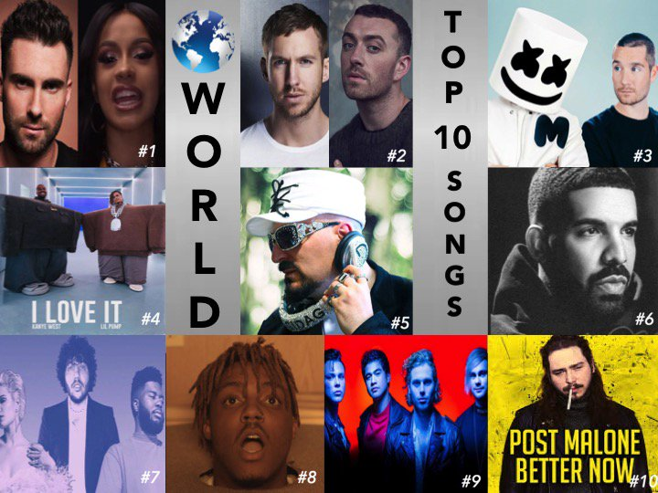 🌎 TOP 10 SINGLES OF THE WEEK  1⃣Girls Like You #Maroon5 2⃣Promises #CalvinHarris 3⃣Happier #Marshmello 4⃣I Love It #KanyeWest 5⃣In My Mind #Dynoro 6⃣In My Feelings #Drake 7⃣Eastside #BennyBlanco 8⃣LucidDreams #JuiceWRLD 9⃣Youngblood #5SecondsofSummer 🔟Better Now #PostMalone