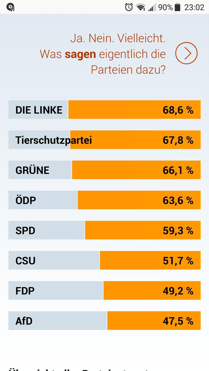 #Wahlomat Latest News Trends Updates Images - ThomasFuchs7