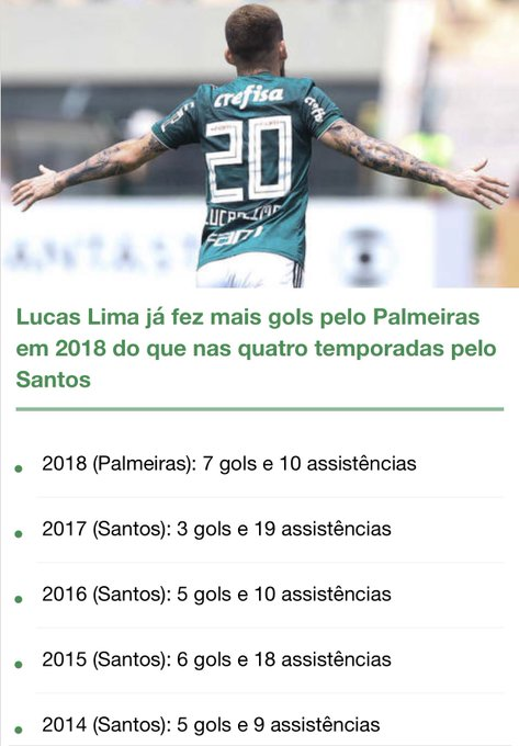 Lucas Lima Foto