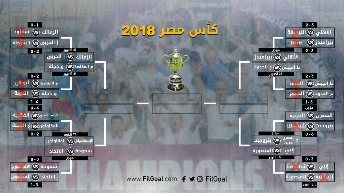 جدول مواعيد مباريات كأس مصر Baaz