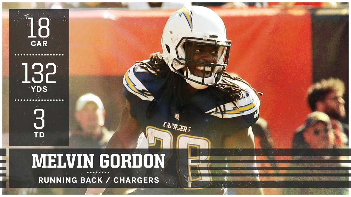 NFL on ESPN's photo on Gordon