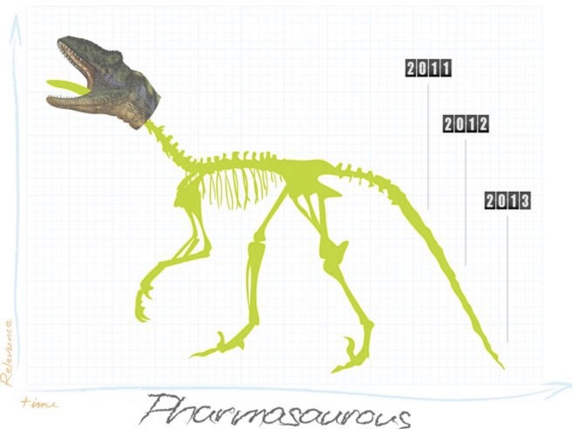 Remember, dinosaurs didn't mind being dinosaurs. #pharma #innovation #digitalhealth #medicine https://t.co/lDrcFv1jbA #connect2health