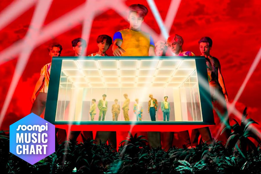 """#BTS Maintains Top Spot With """"IDOL""""; Soompi's K-Pop Music Chart 2018, October Week 3  https://t.co/KviANt73M9 https://t.co/rz8jypy96n"""