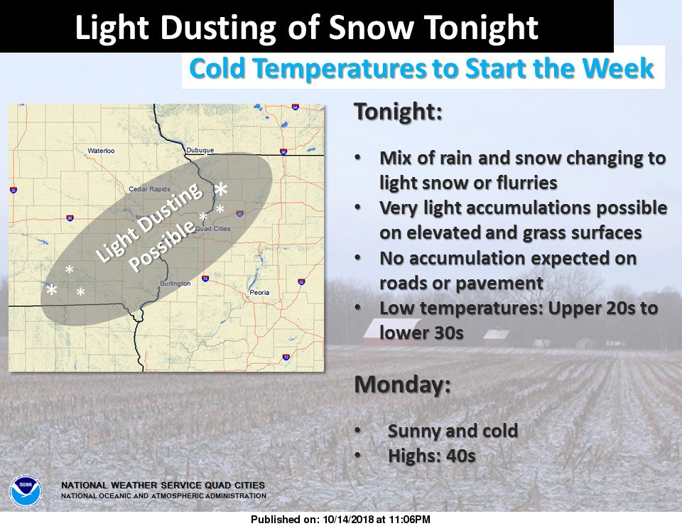 Light dusting of snow possible tonight. Cold start to the week. #iawx #ilwx #mowx