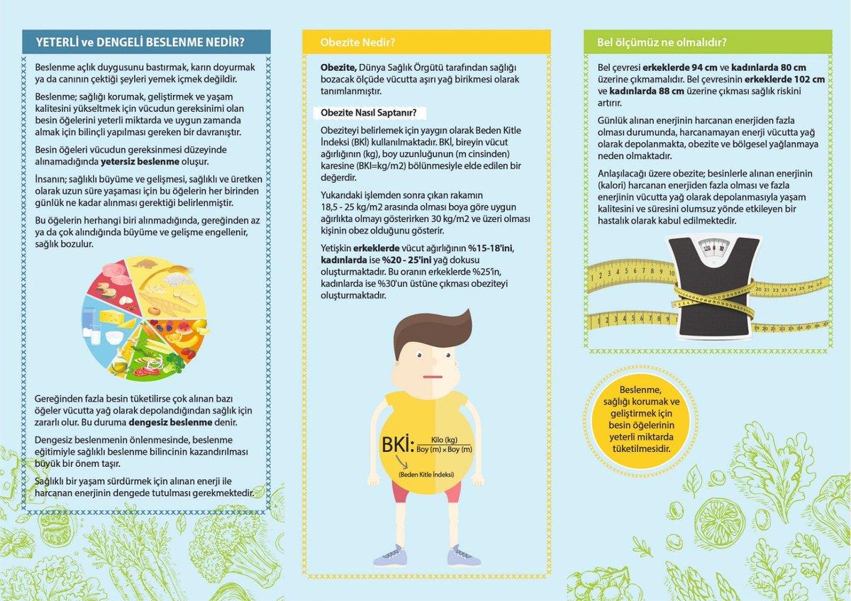 Bel sağlığını olumsuz etkileyen alışkanlıklar