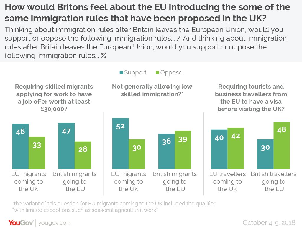 YouGov on Twitter: