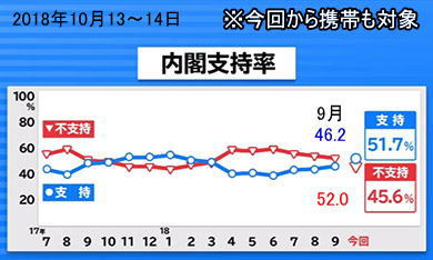 TBS_poll02